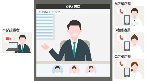 イラスト:ビデオ通話で会議をおこなっている